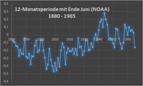 12-m-juni-1880